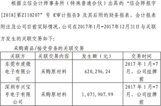 """崧盛股份:招股书与年报多项数据""""打架"""",或虚增募投规模"""