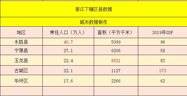云南经济总量超过越南_云南河口越南街美女