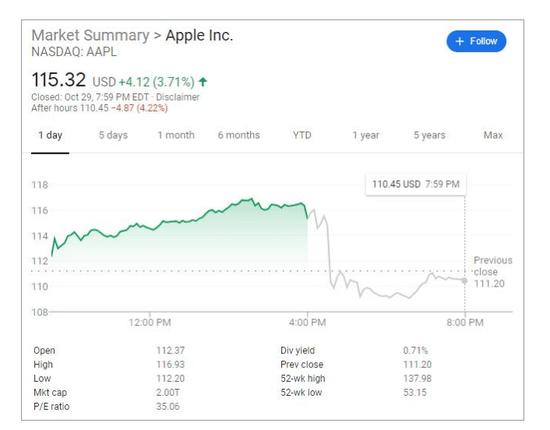 今日午后美股期货又崩盘了!外盘跳水拖累A股同时下跌?发生了什么?                                       图3