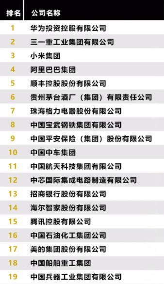 《财富》发布2020年度最受赞赏中国公司榜单,华为第一、小米阿里顺丰入围前五