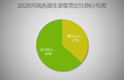2020年人口男孩多还是女孩多_男孩女孩人口普查图片