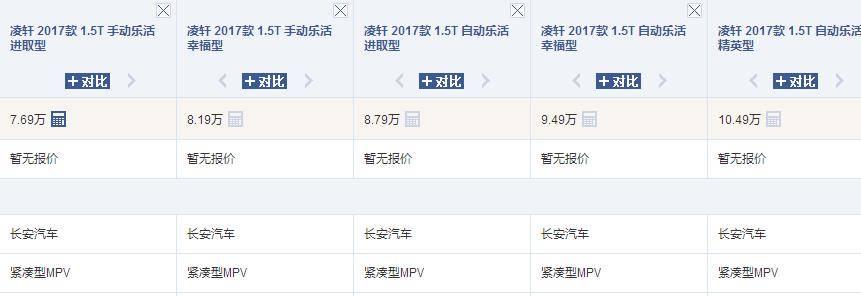 原来长安豪华MPV长安凌轩来了!对比吉利佳吉时尚,拿1.5T发动机,76900
