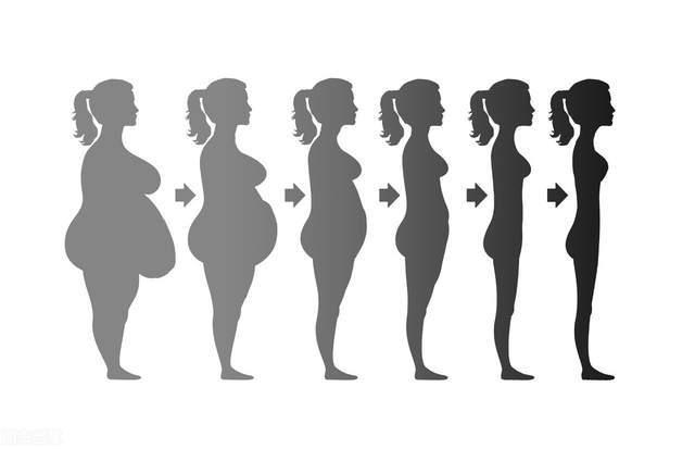 降低体脂率的4个技巧,减掉多余赘肉,你能做到几个?