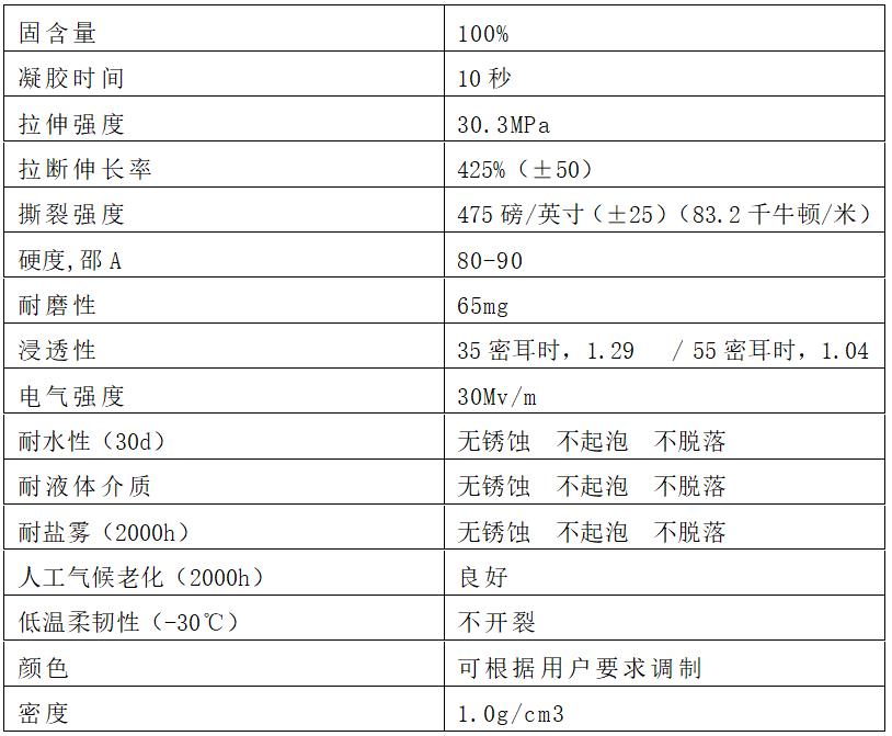 聚脲耐磨防腐材料