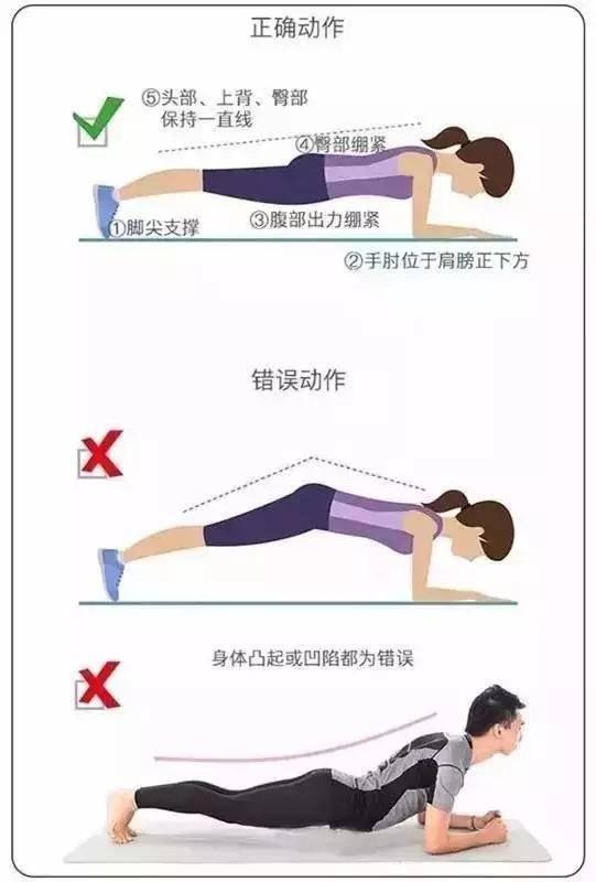 刘亦菲晒单手平板支撑照,你在练吗?每次坚持多久?