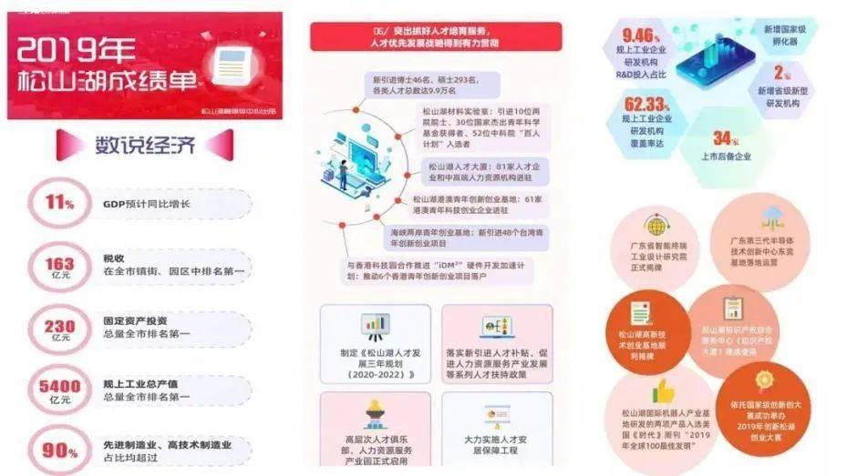 2019年全国经济总量突破多少亿元_龙梅子有多少亿元