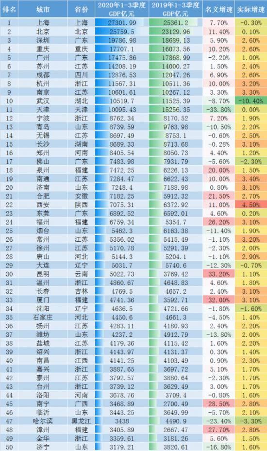 2020年12个月的GDP_过去20年,中国的通货膨胀有多高 居民收入增长有没有跑赢通胀