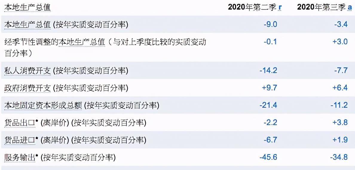 2020珠三角gdp_2020中国城市GDP百强榜出炉:长三角占据20席,珠三角人均最高