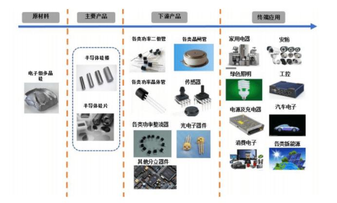 中晶科技今日启动申购:半导体硅材料国产化进程的推动者