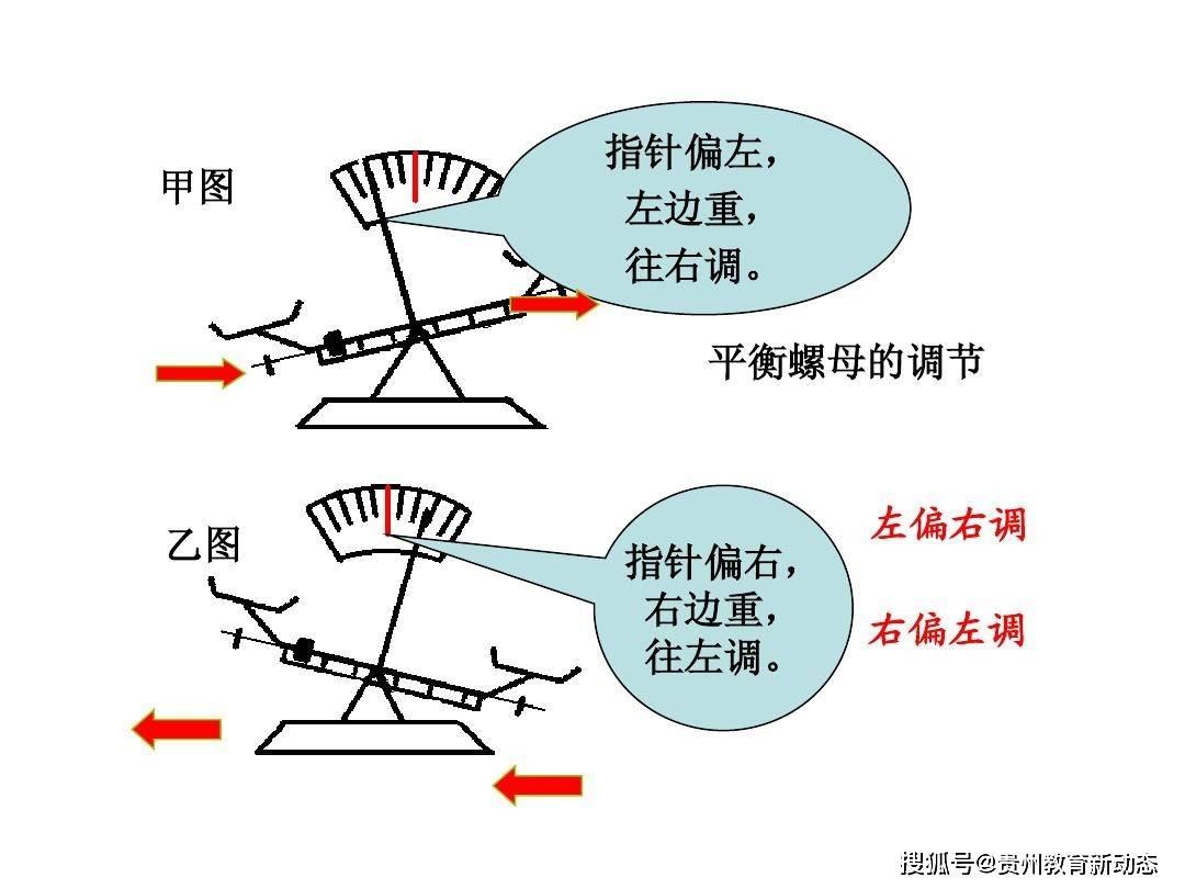 平衡针灸38个图解