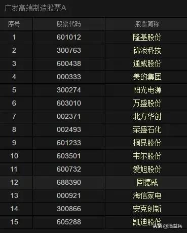 中国股市:一份值得收藏的名单!未来50强公司名单