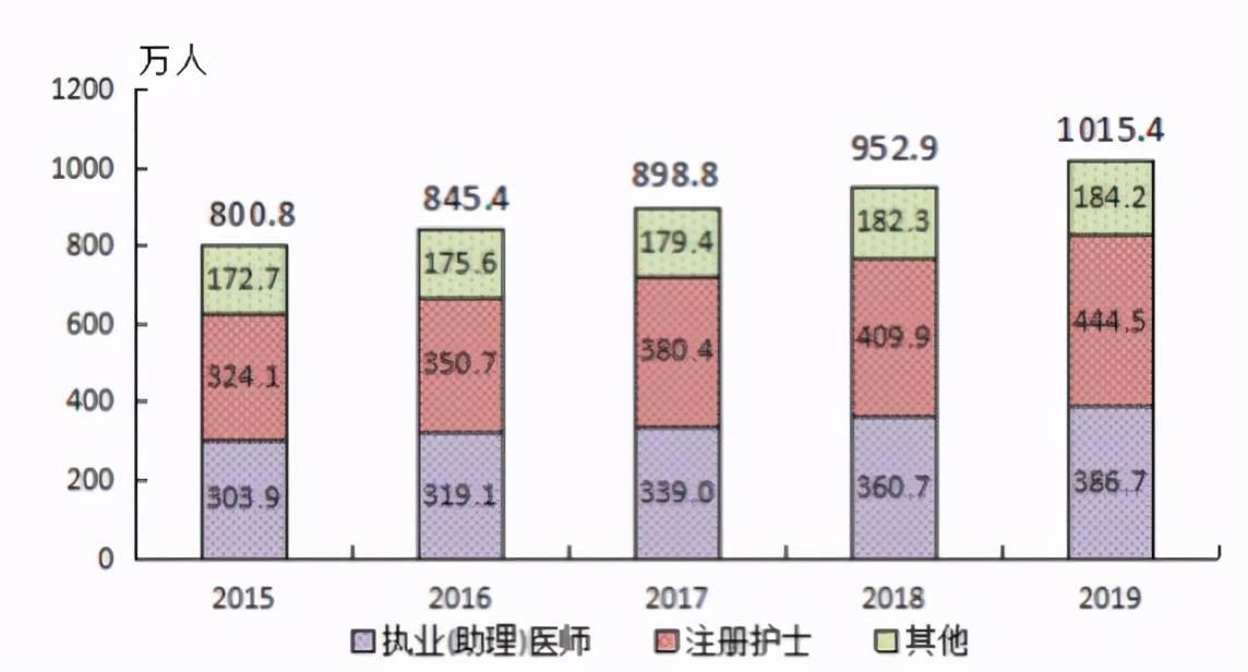 2021年人均gdp多少钱_2020年人均gdp