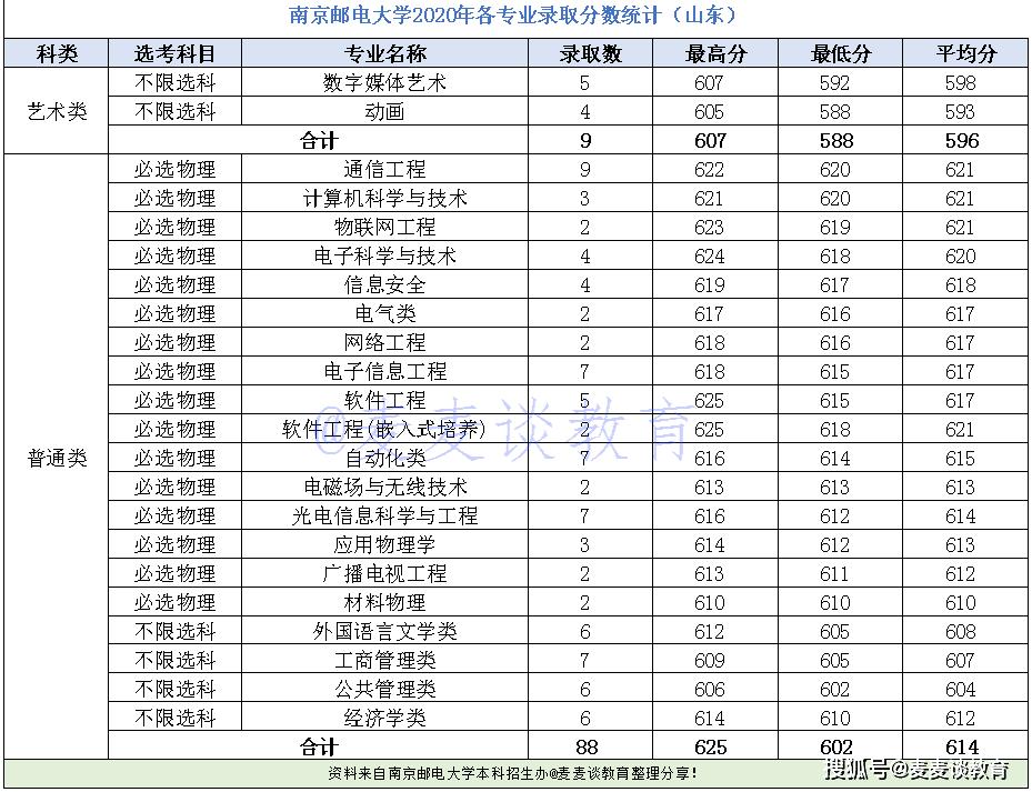 上海各个省人口2020总人数_中国人口2020总人数