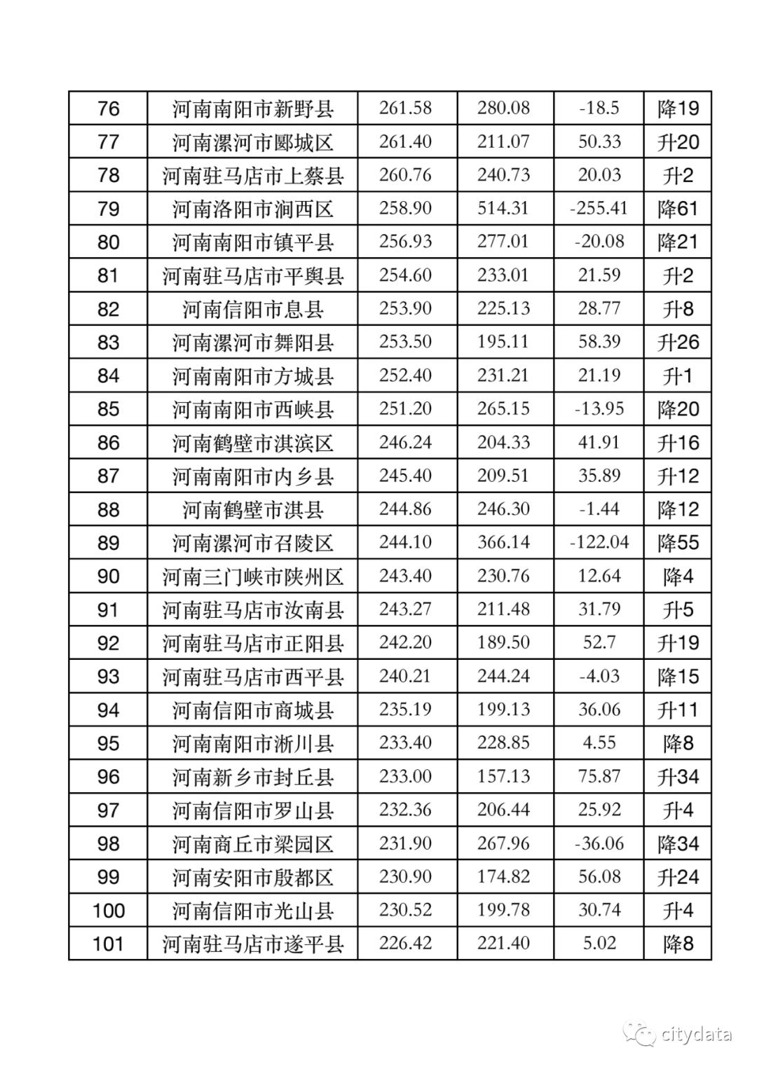 2019各省gdp_2019年黑龙江省地级市人均GDP排名大庆市超9万居第一