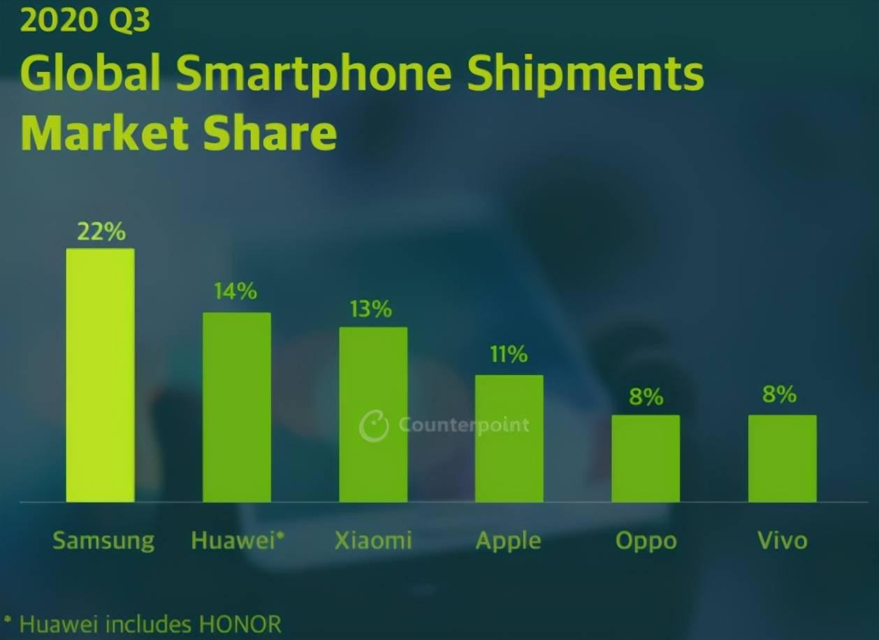 """华为缺""""芯""""、小米崛起,2021年国内手机市场将走向何方?"""