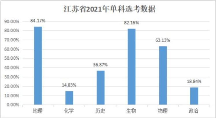 泰州人口2021总人数_2021江苏省考报名次日报名人数成倍增长 百里挑一 岗位将在