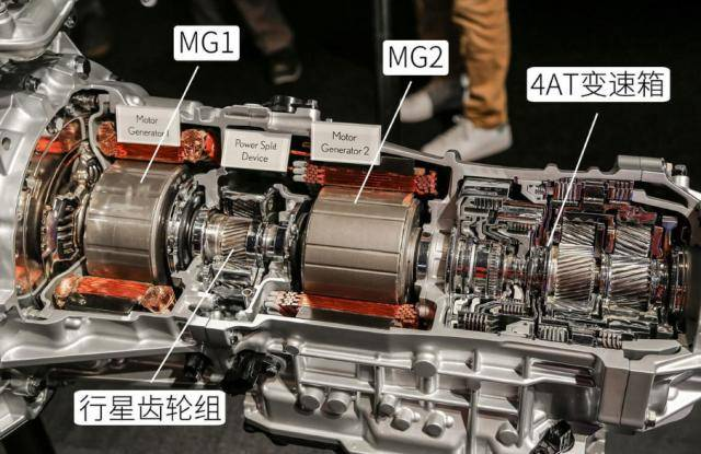 CVT、6AT、4AT变速箱差距多大?老司机:买车前要懂
