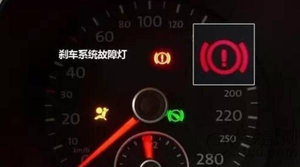 注意原创!如果这些故障灯亮了,就不要再开了,几分钟就出事了!