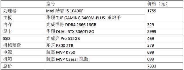 原创             爽玩光追大作,RTX 3060Ti性价比电脑推荐