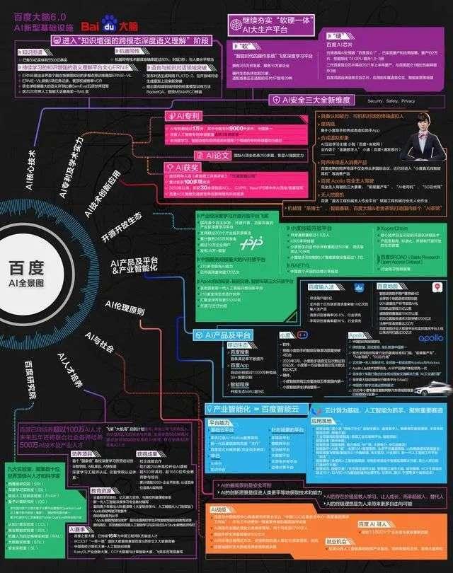 百度AI应运而上:技术自主,赋能百业,书写科技强国中国魂  第4张