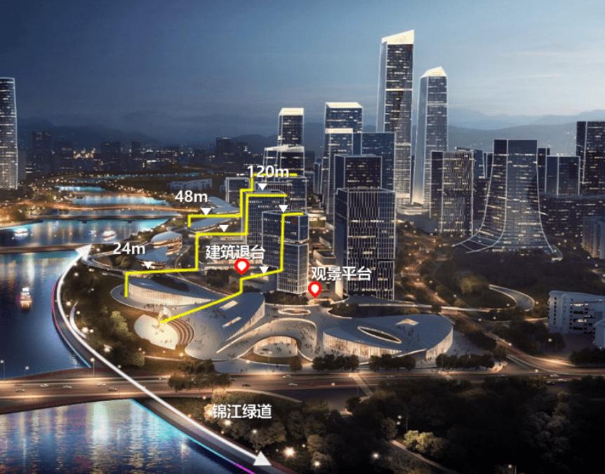 交子公园片区总体规划 ——公园城市理念下品质社区营造的成都实践
