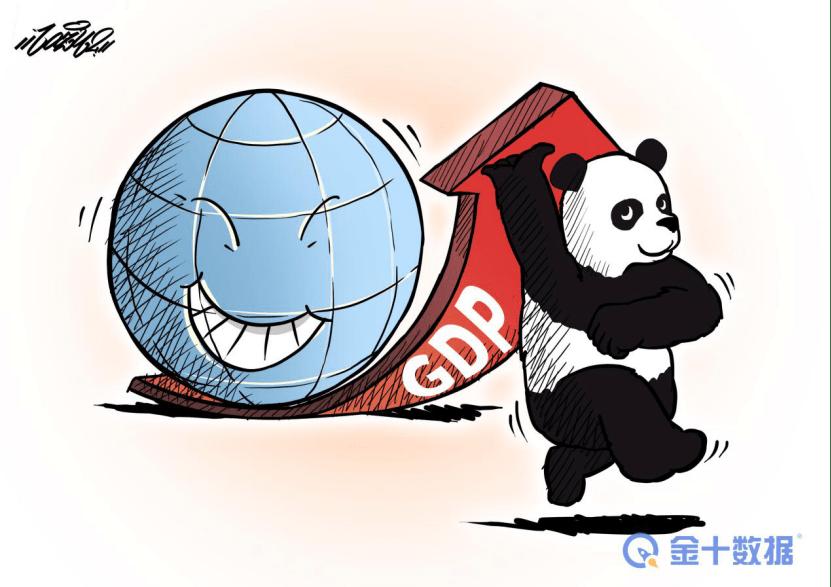 2020我国gdp增速_2020全球GDP增速预测:美国-4.3%,印度-10.3%,中国呢