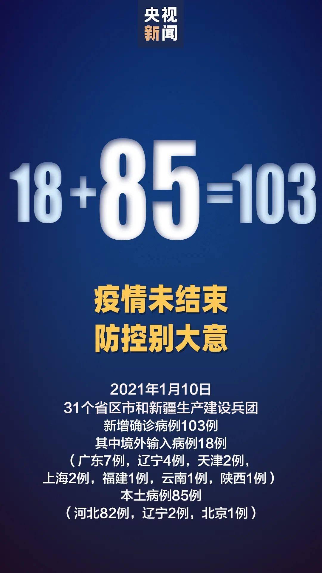 河北疫情最新消息今天新增:河北新增82例本土确诊