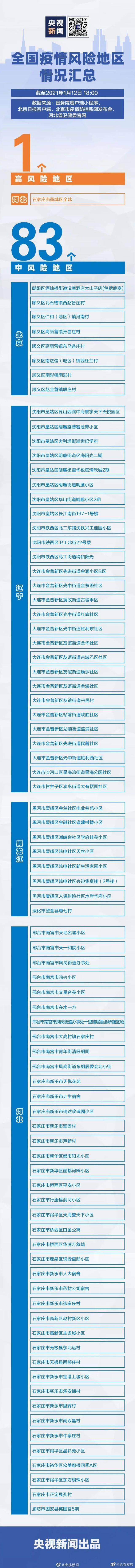 暂停线下办学活动!吉林省两地发布重要通告  第6张