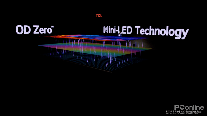 TCL在CES 2021展示新一代Mini LED技术