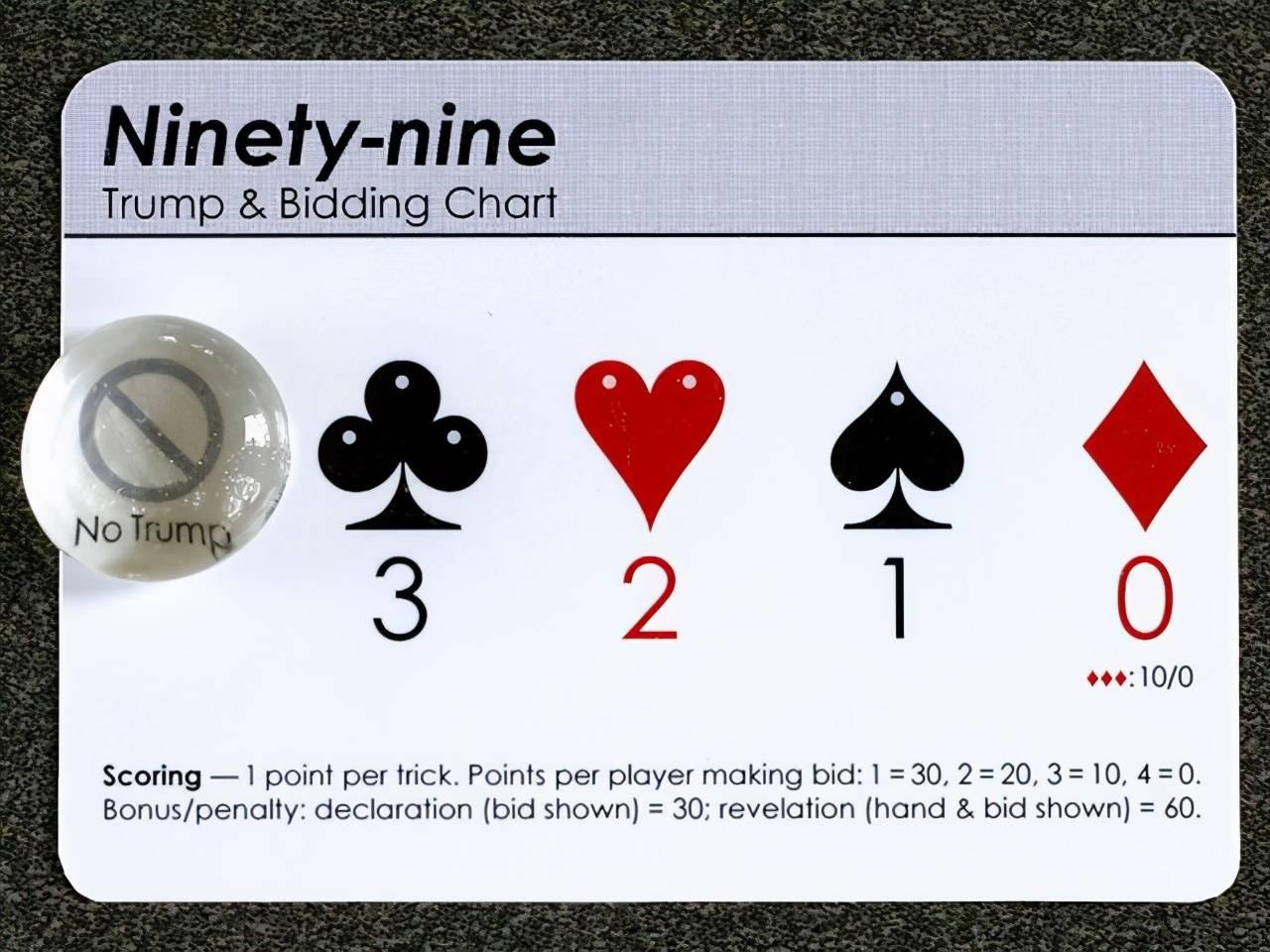 《Ninety-Nine》
