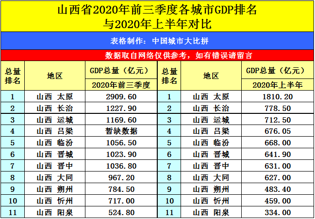 运城2021年GDP总值_美国2021年第1季度GDP预估增长6.4