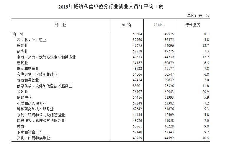 宣汉历年人口统计_宣汉中学