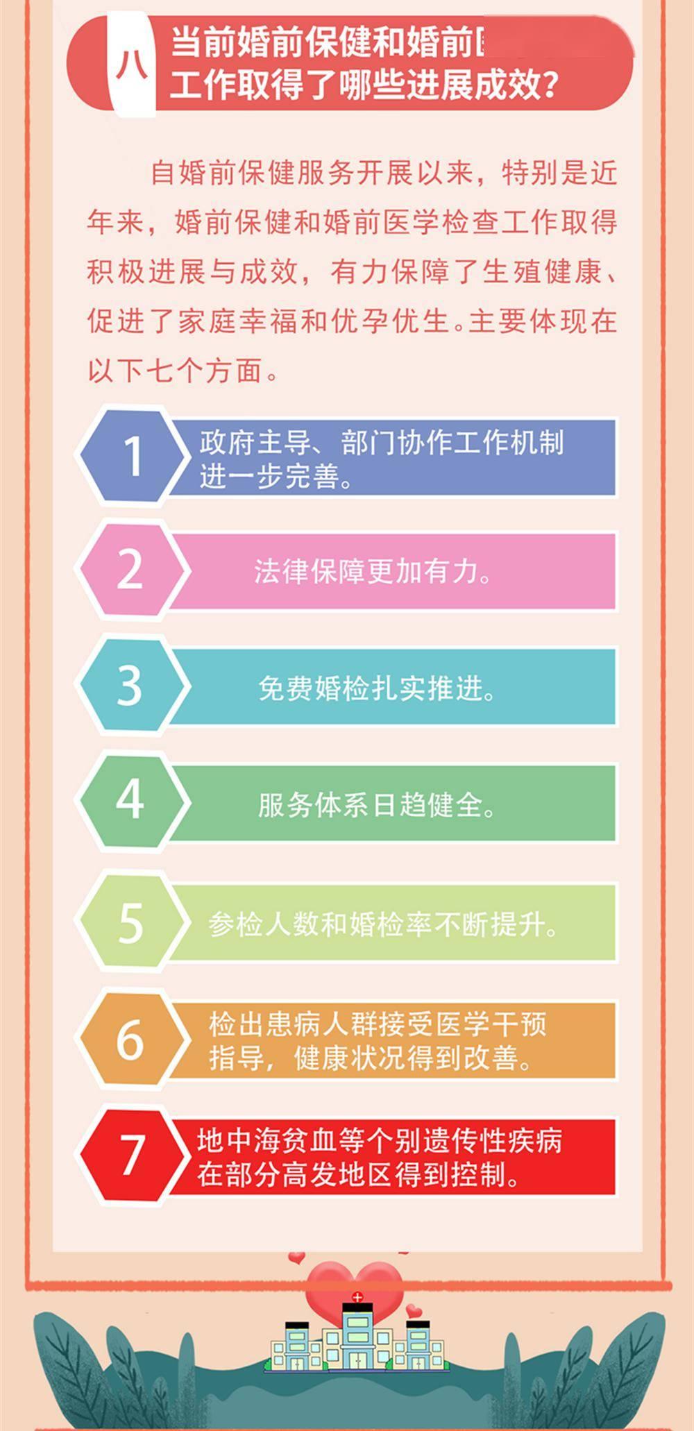 【政策宣传】一图读懂婚前保健服务