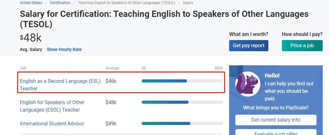 年薪34万,英美加澳新都急需的岗位,留学生居然是最合适的人才?