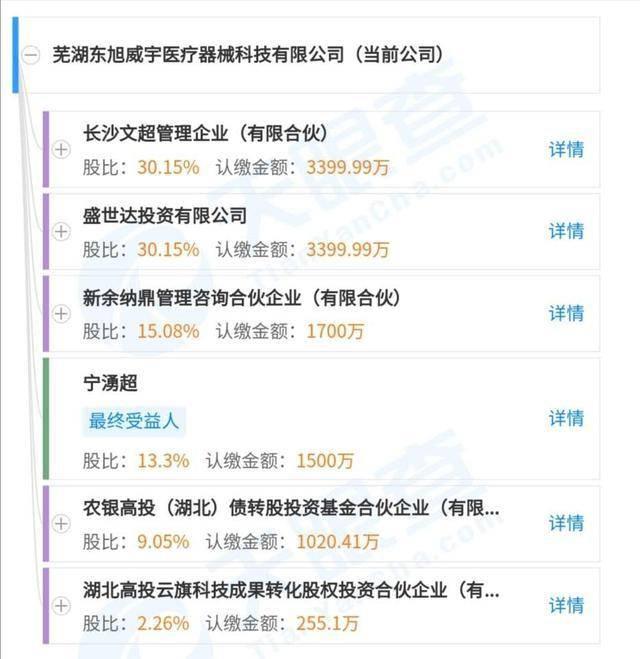 荣丰控股拟收购威宇医疗100%股权,探索多元化发展模式