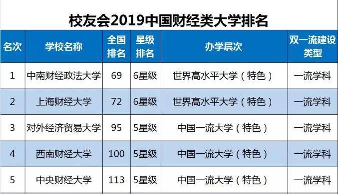 2020就业率排行_QS2020就业力排名公布 澳洲各个大学表现如何
