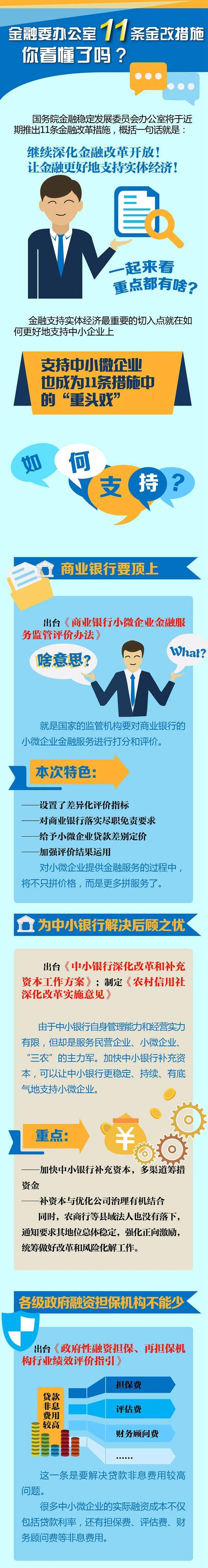 <b>异世并蒂双生莲金融委办公室11条金改措施重点都</b>