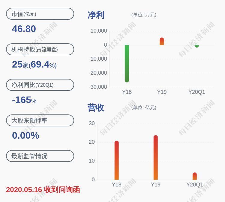 [东方市场股吧]减持!昂立教育:上海起然教育减持18万股