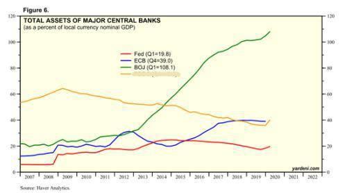 为什么欧盟的7500亿欧元经济刺激打算可能会失败?