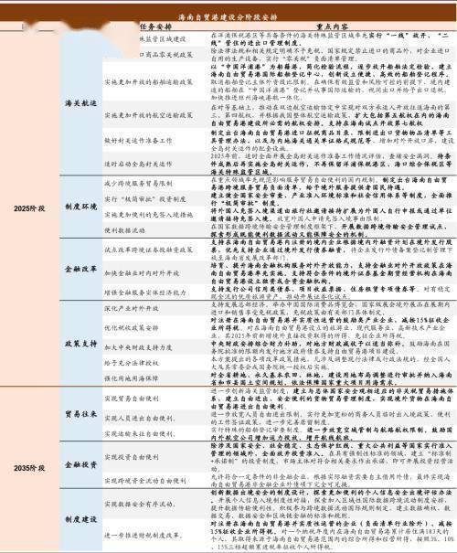海南省经济总量在全国排名第几_海南省各地区人口排名