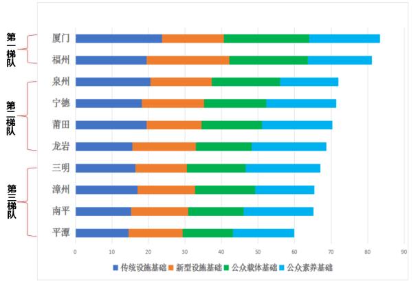 2019年福建省经济总量_福建省地图