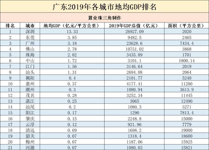 河源gdp_河源职业技术学院