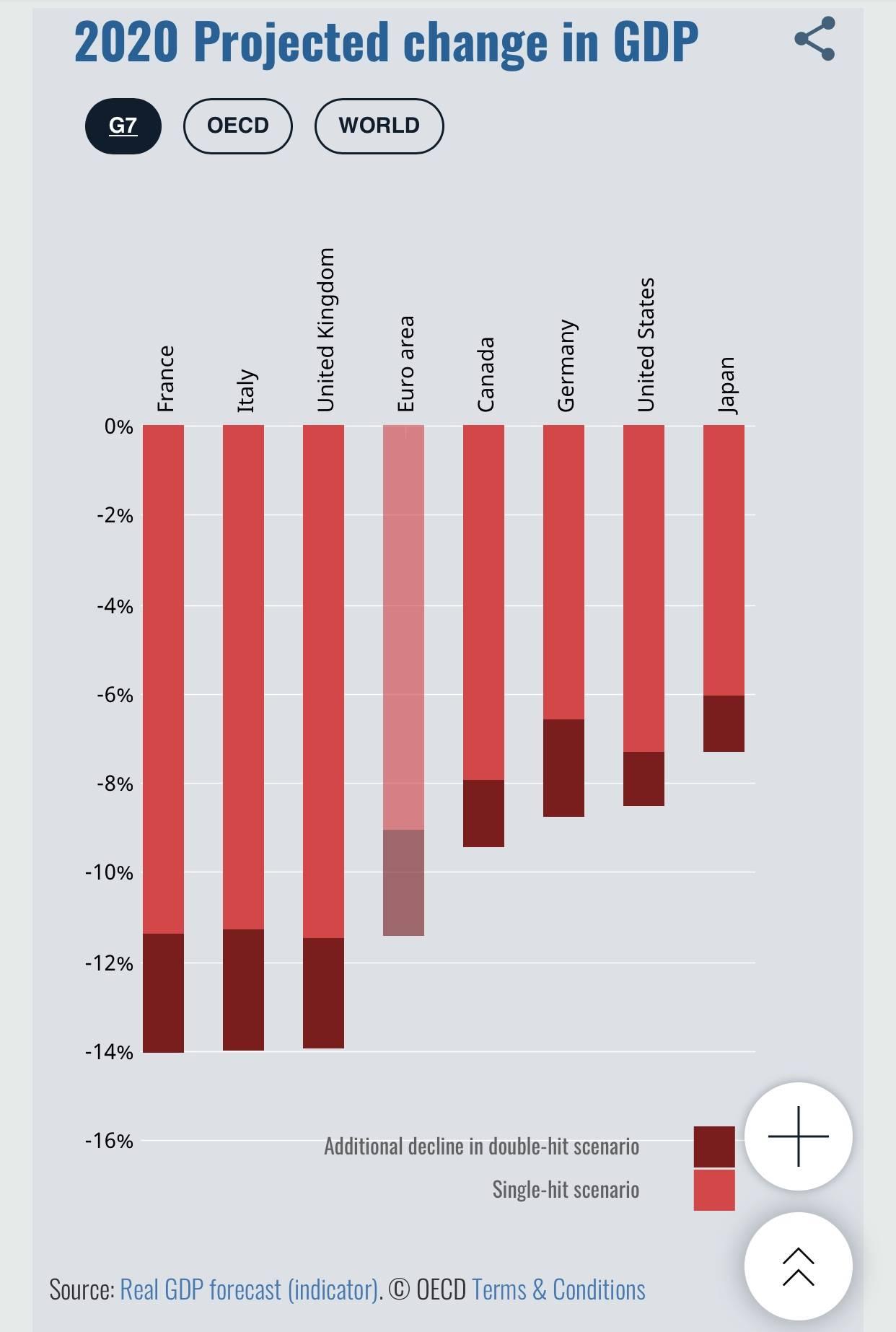2019年世界经济总量_世界经济总量排名