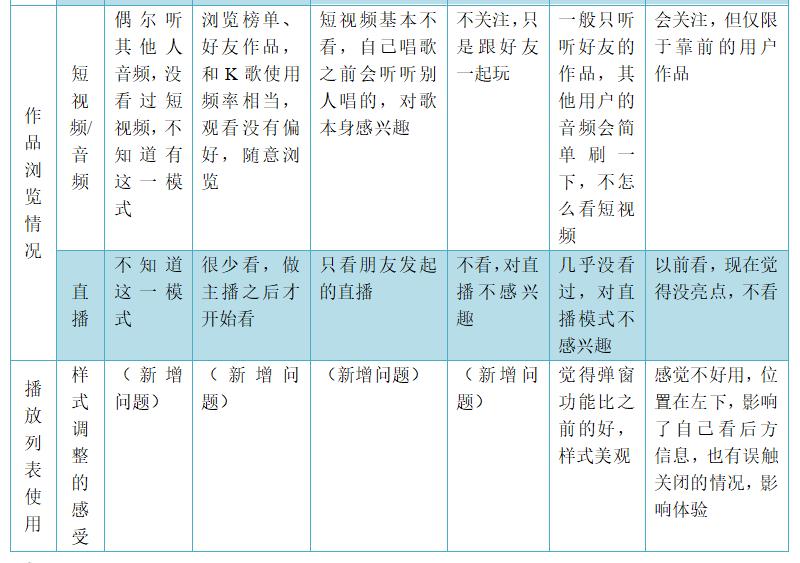 米科测评-ITMI社区-产物分析 | 全民K歌,居然也可以玩排位(23)