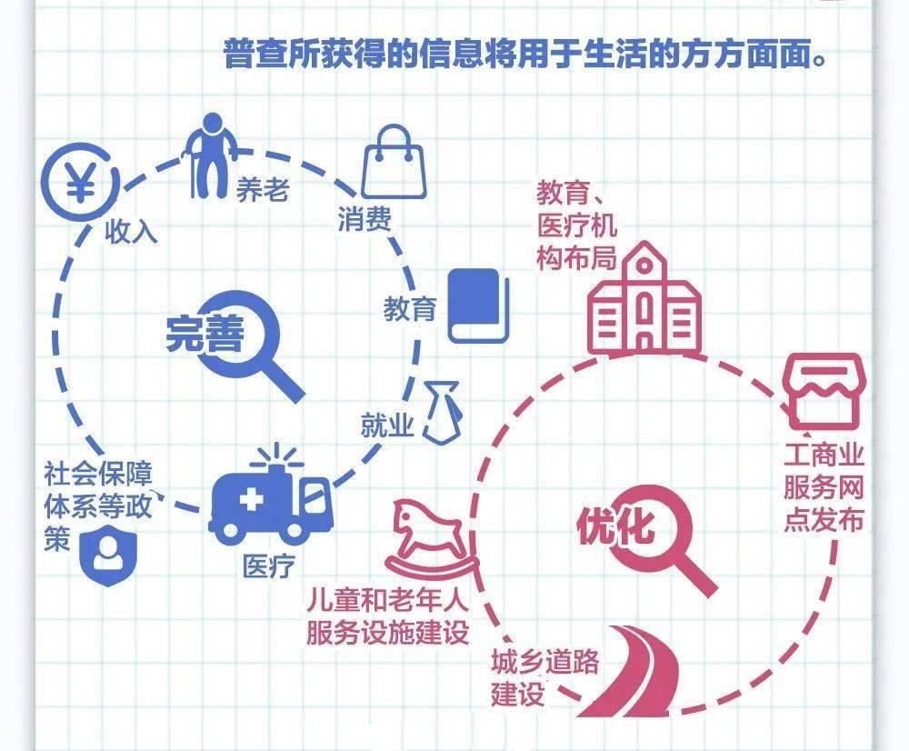 2020年7月11日世界人口达_中国单身人口达2.4亿(3)