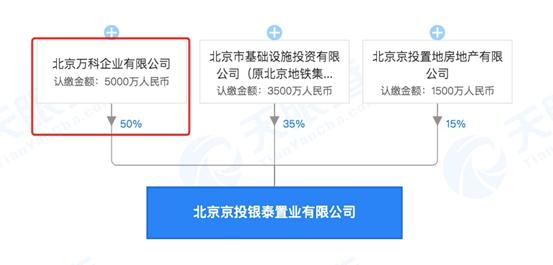 """史上最牛电信诈骗?竟能骗走上市公司2000多万,万科也""""踩雷""""!"""