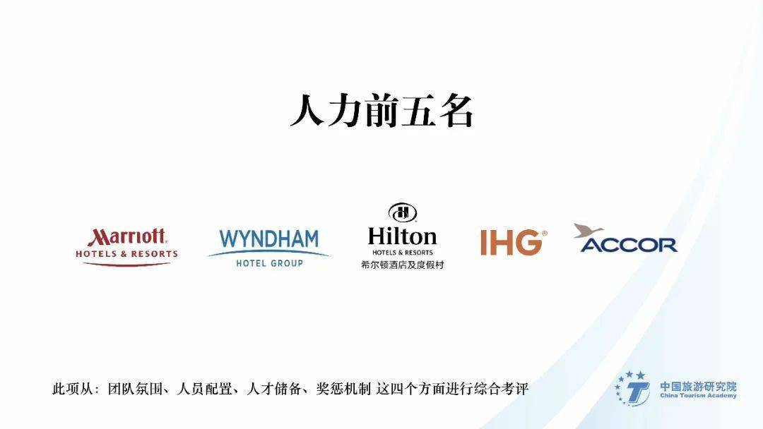 重磅发布|2019-2020业主视角:酒店管理公司指数排行榜