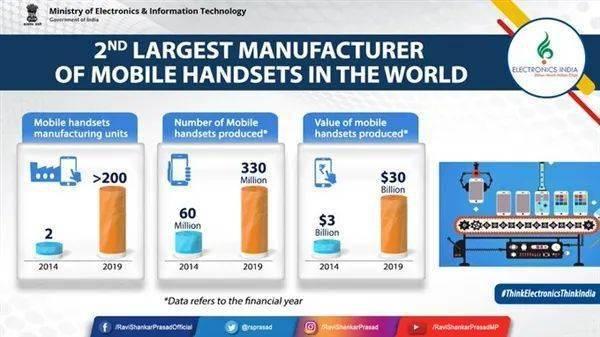 【行情】印度抵制中国产品?中国手机印度发售几分钟被抢购一空