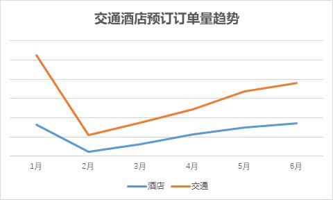 携程发布《端午旅游市场大数据报告》:旅游市场稳步回升,高品质、预约制成习惯