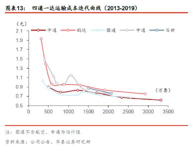 企业单位gdp电耗是什么_下图是 2011年三省 市 单位GDP能源消耗统计资料 其中单位GDP能耗 能源消耗总量 GD